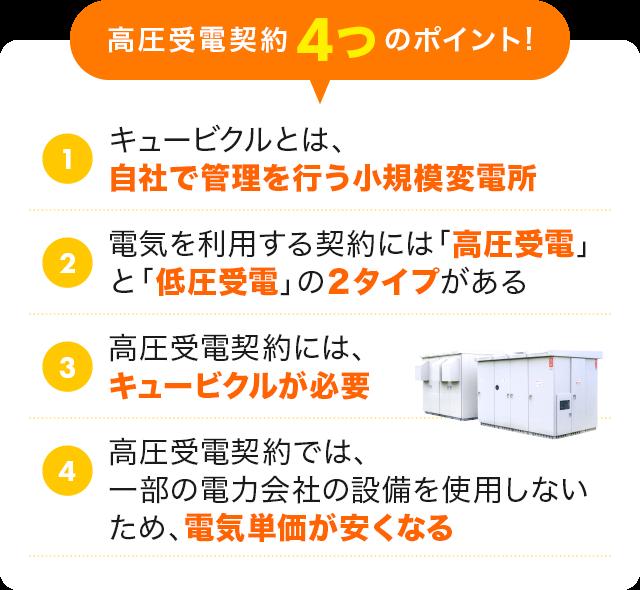高圧受電契約4つのポイント!