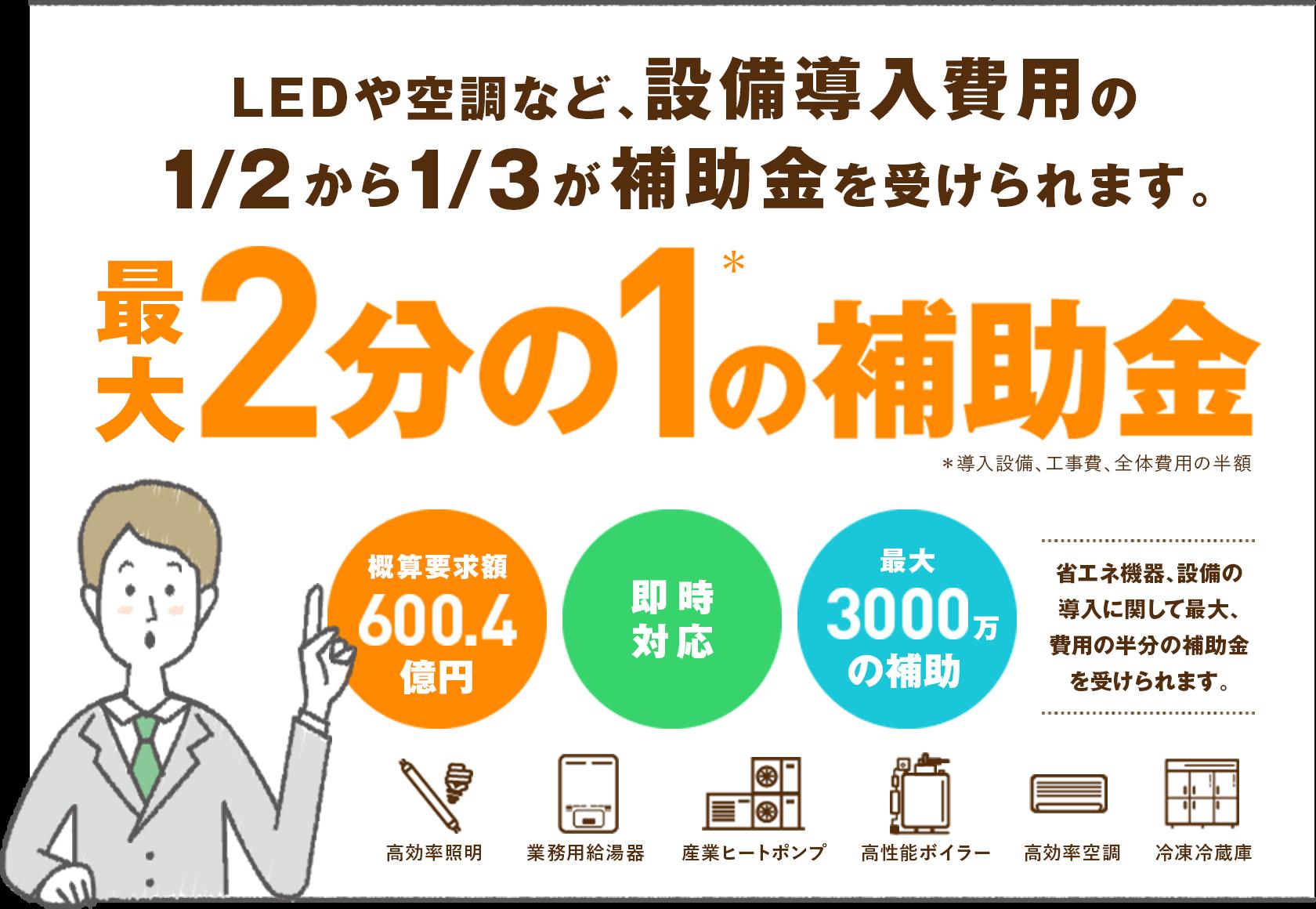 空調や照明などの設備投資・設備更新に最大3,000万円の補助金が出る、経産省「省エネ補助金」をご存知ですか?