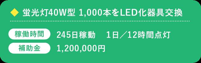 ◆ 蛍光灯40W型 1,000本をLED化器具交換
