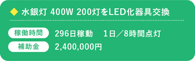◆ 水銀灯 400W 200灯をLED化器具交換